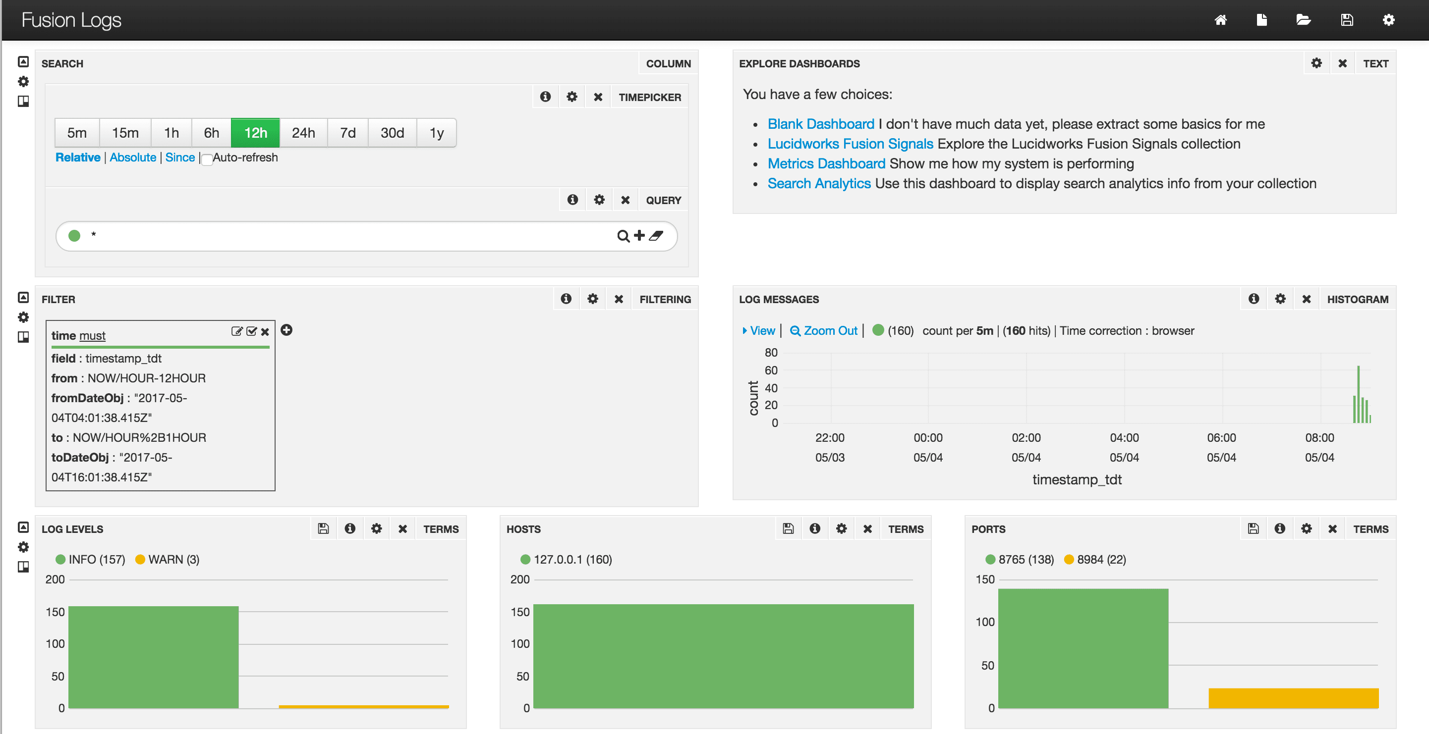 Fusion Logs dashboard