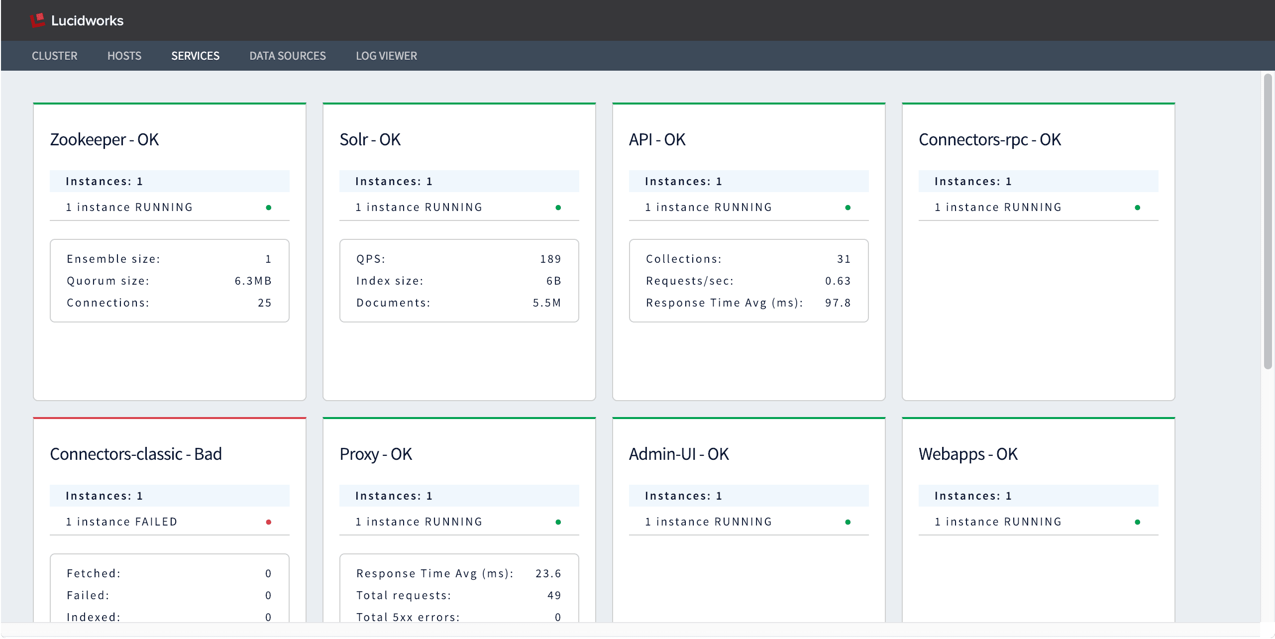 DevOps Center Services dashboard