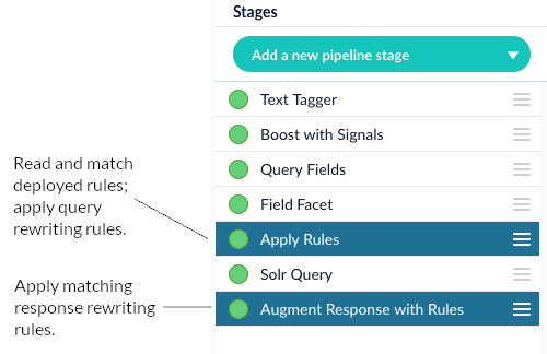 Rules query stages in the query pipeline